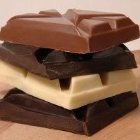 Receita de O Sucesso do Trabalho com Chocolate - Tiposdechocolate