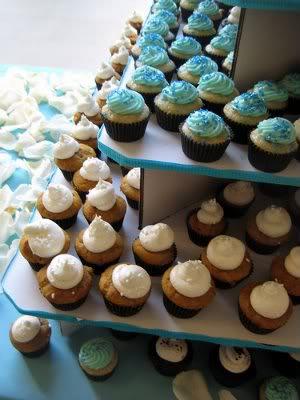 Receita de Cupcake: o bolinho!