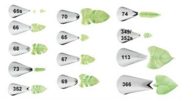 Receita de Bicos de Confeitagem - Leaf-Tip1