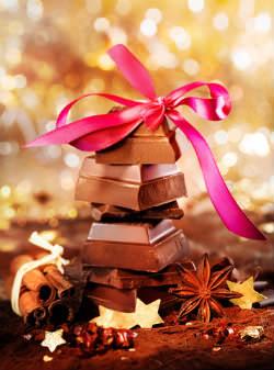 Receita de Que Tipo de Chocolate devo Utilizar?